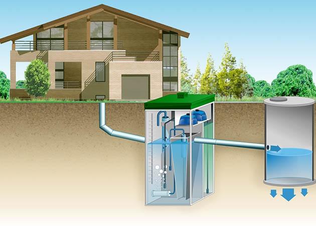 Септик для канализации дома